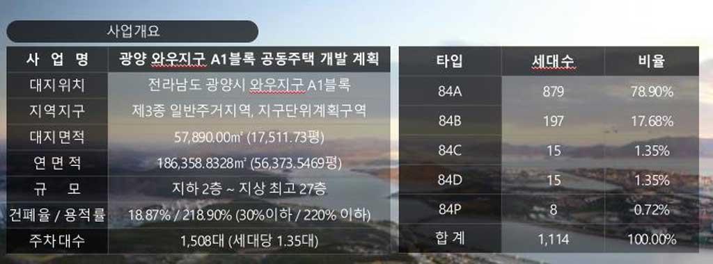 광양-동문굿모닝힐-맘시티-1