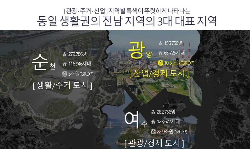 광양-동문굿모닝힐-맘시티-2