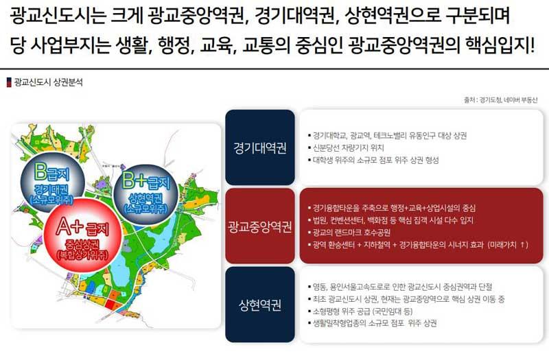 힐스에비뉴-광교중앙역-퍼스트-4